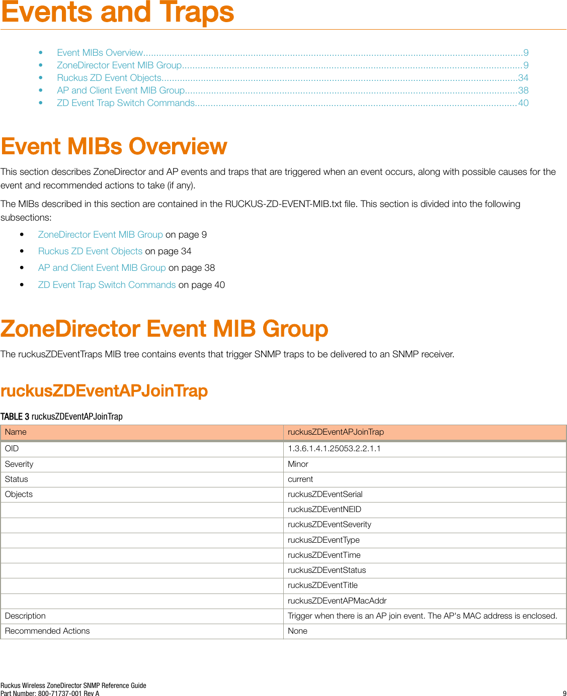 Ruckus Wireless ZoneDirector SNMP Reference Guide Zone