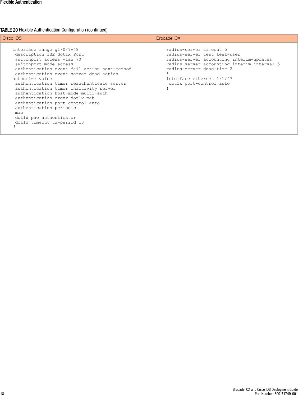 Ruckus Brocade ICX And Cisco IOS Deployment Guide [BP] config dp