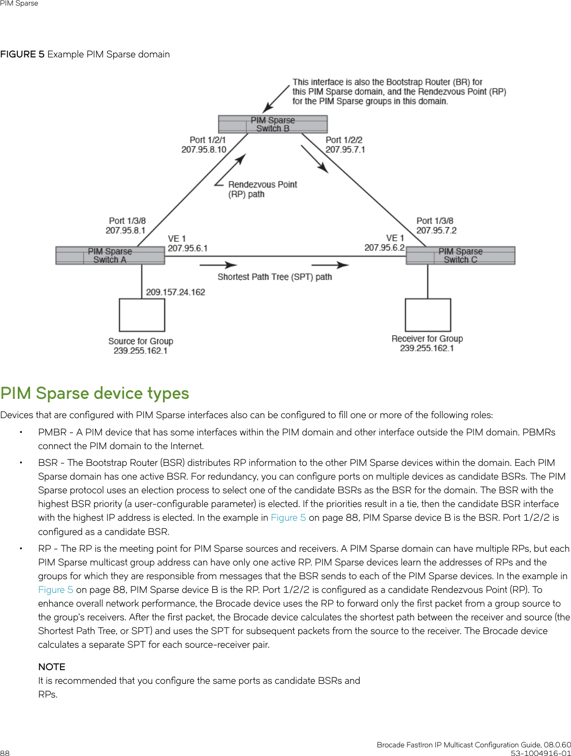 Ruckus Brocade FastIron IP Multicast Configuration Guide, 08 0 60