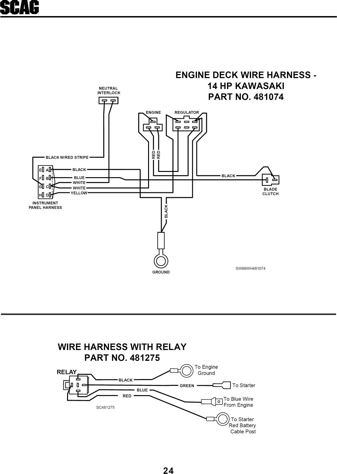 SCAG Walk Behind Lawnmower, Gas Manual L0811072