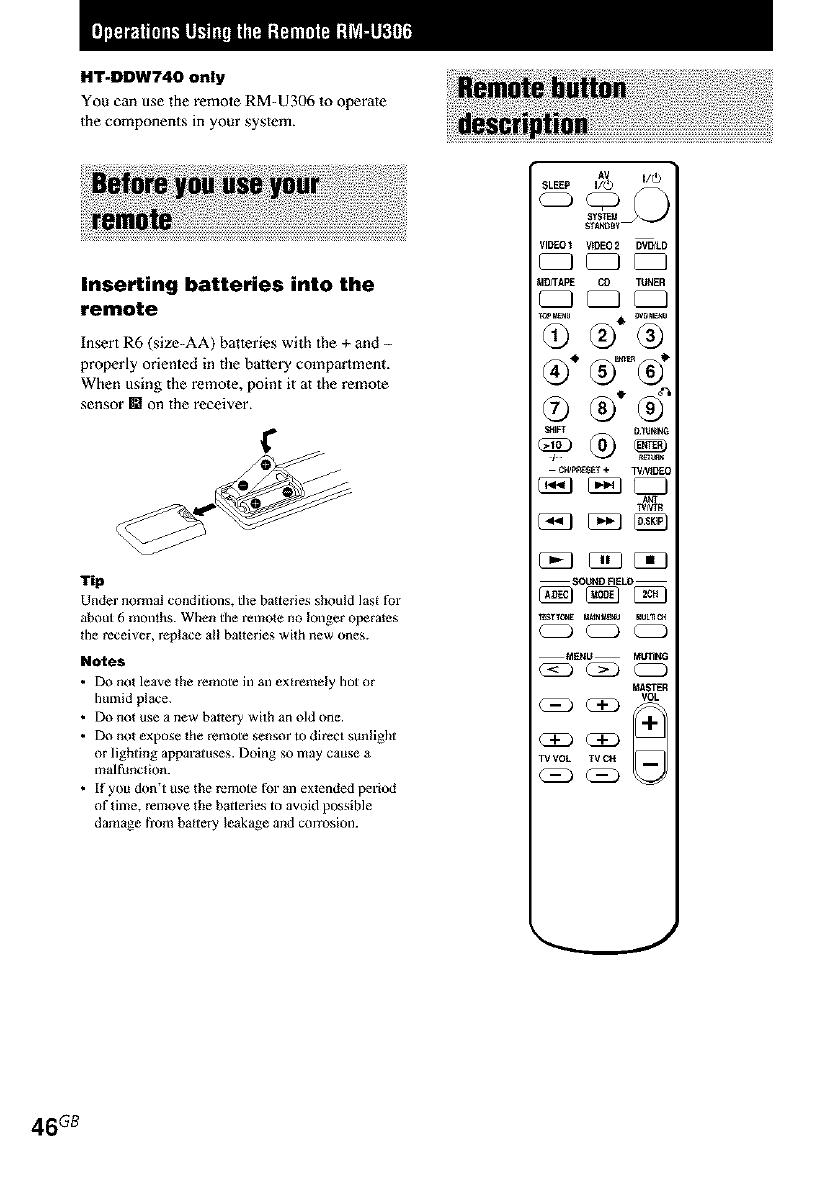 SONY Home Theatre Manual L0307321
