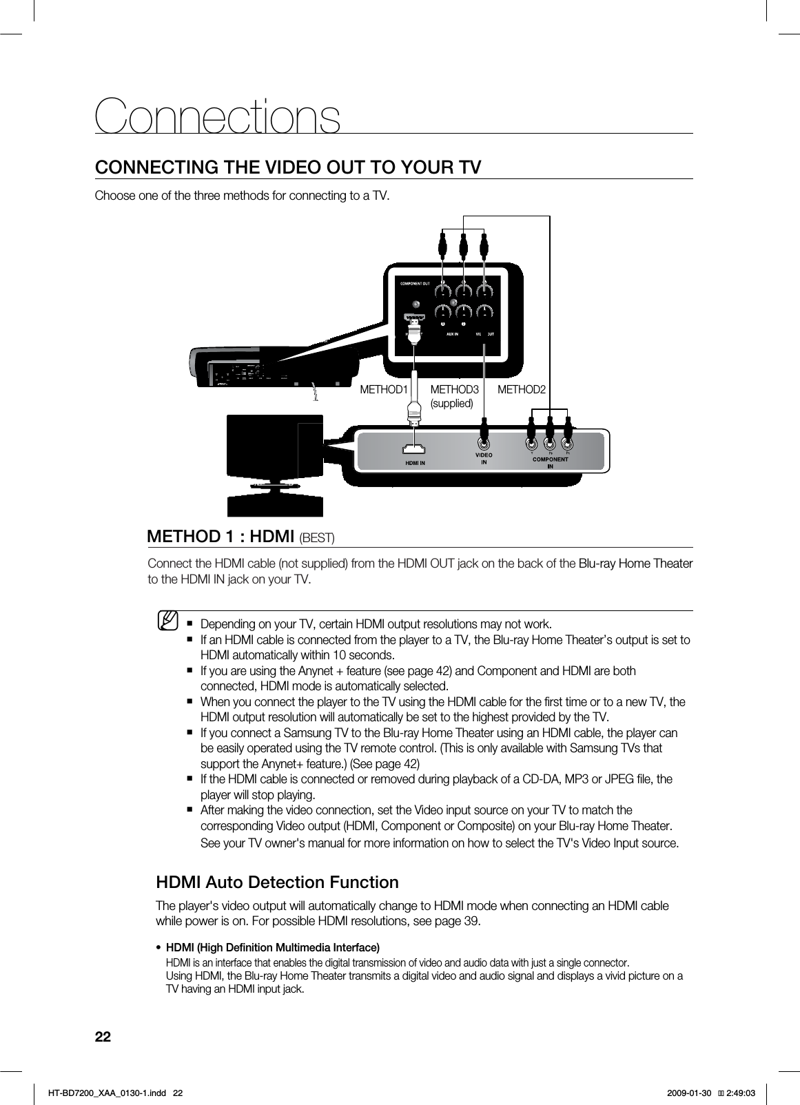 Funky Home Theatre Connections Guide Adornment - Electrical and ...
