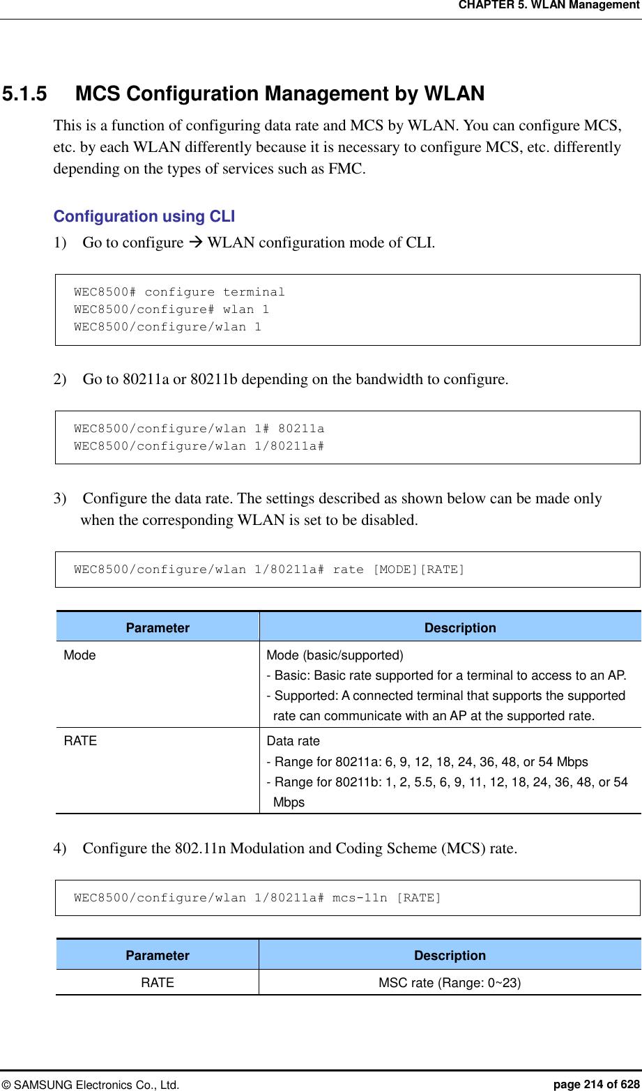 Samsung Electronics Co WEA463E WLAN Access Point User Manual Model