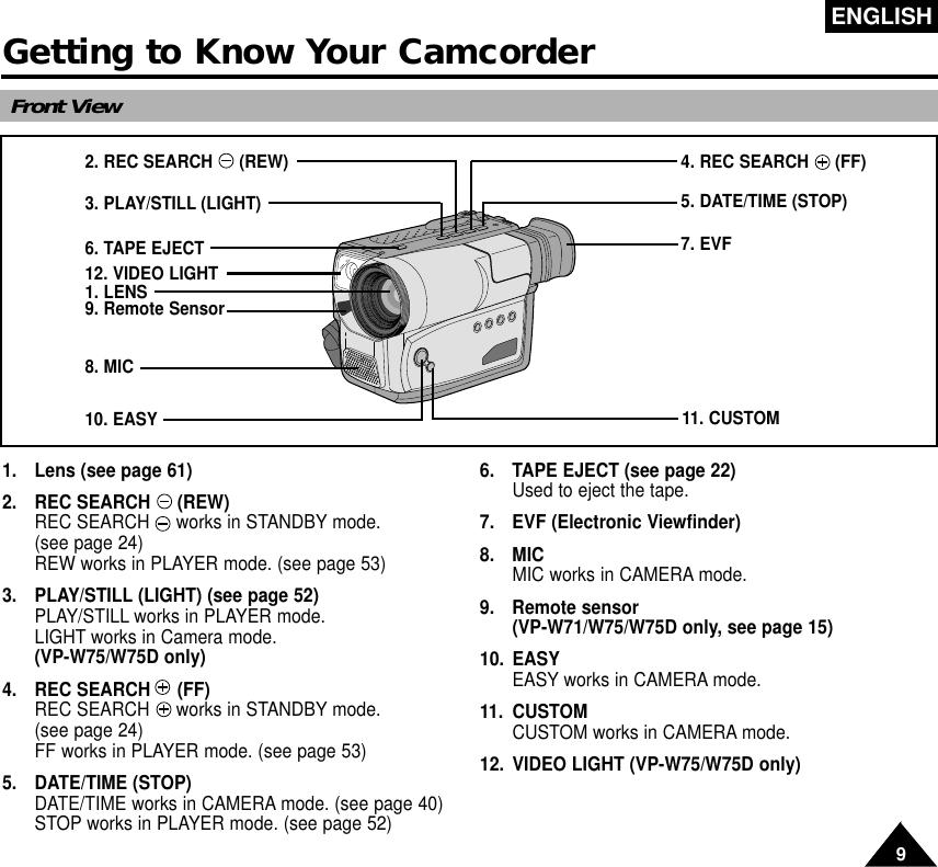 Samsung VP-W75 Camcorder External Microphone