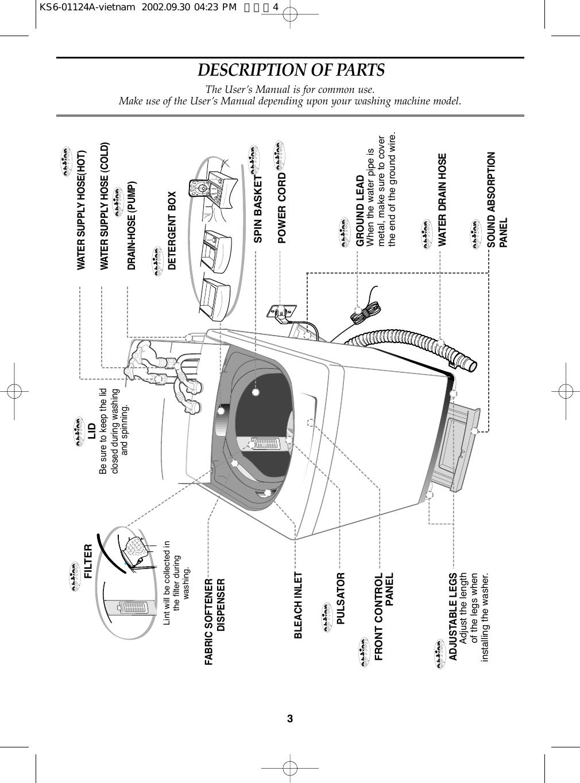 Samsung Ks6 01124a Vietnam Wa80k2 20041202101450296 Washing Machine Wiring Diagram Page 4 Of 12