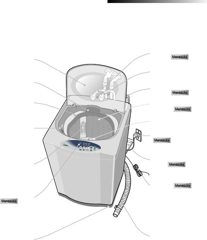 24+ Cara Membersihkan Saluran Pembuangan Mesin Cuci Samsung Terbaru
