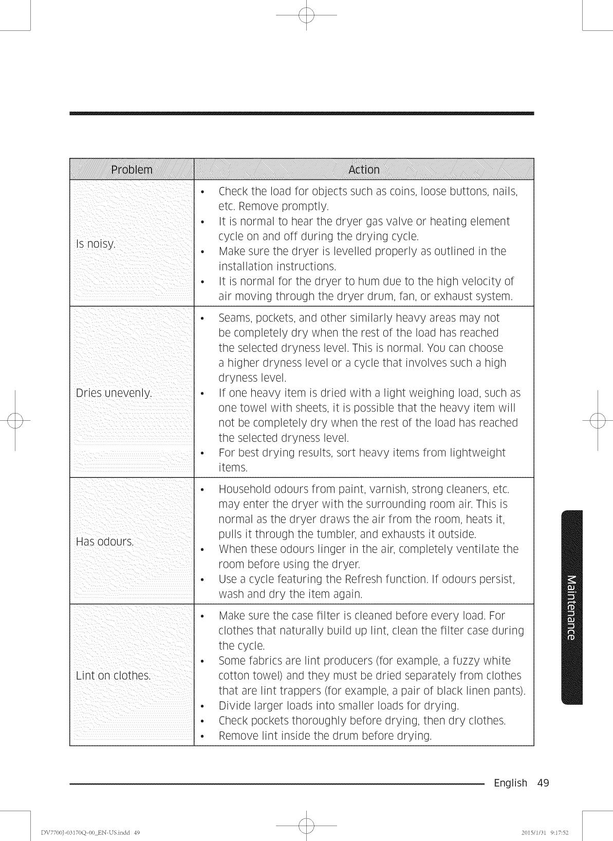 Samsung DV48J7700EW/A2 0000 User Manual DRYER Manuals And