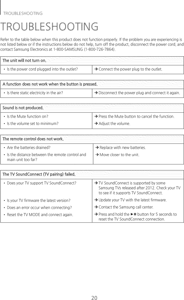 Samsung HW HM60/ZA ZZ01 User Manual SPEAKERS Manuals And