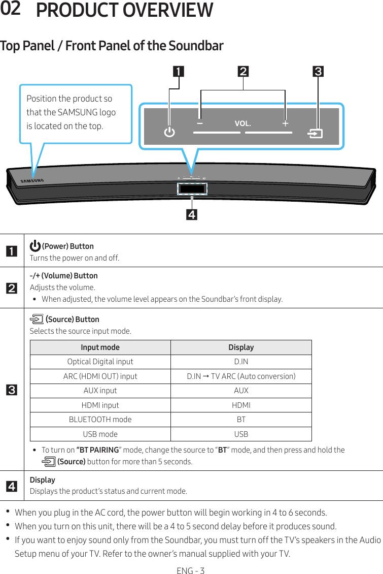 Samsung Manual HW M4500 ZA FULL 170213