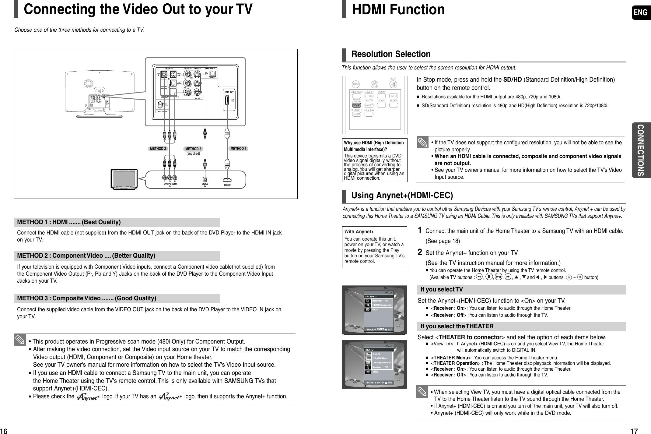 Samsung Ht X200 Users Manual