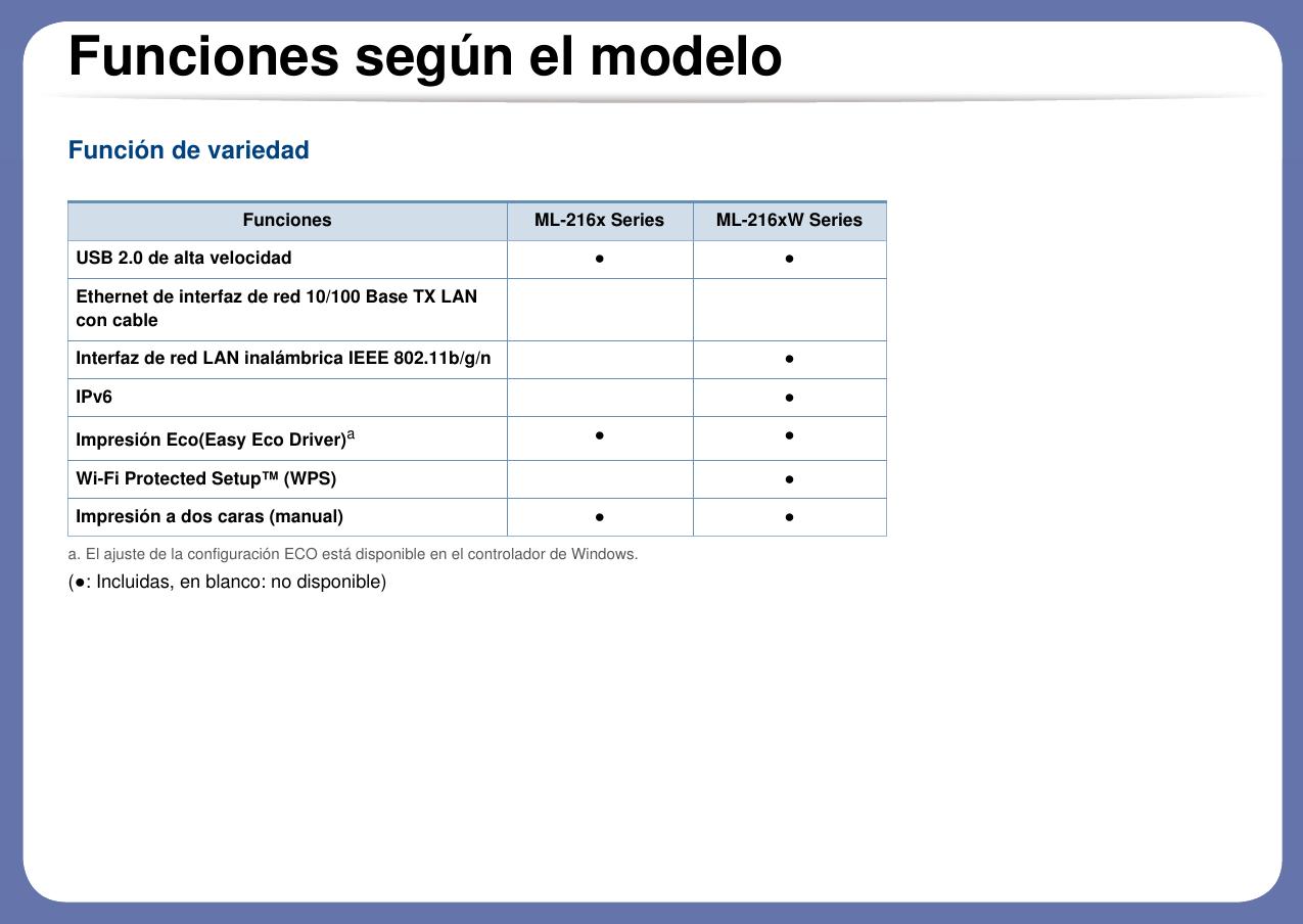 Samsung Ml 2165W Xaa Users Manual ManualsLib Makes It Easy
