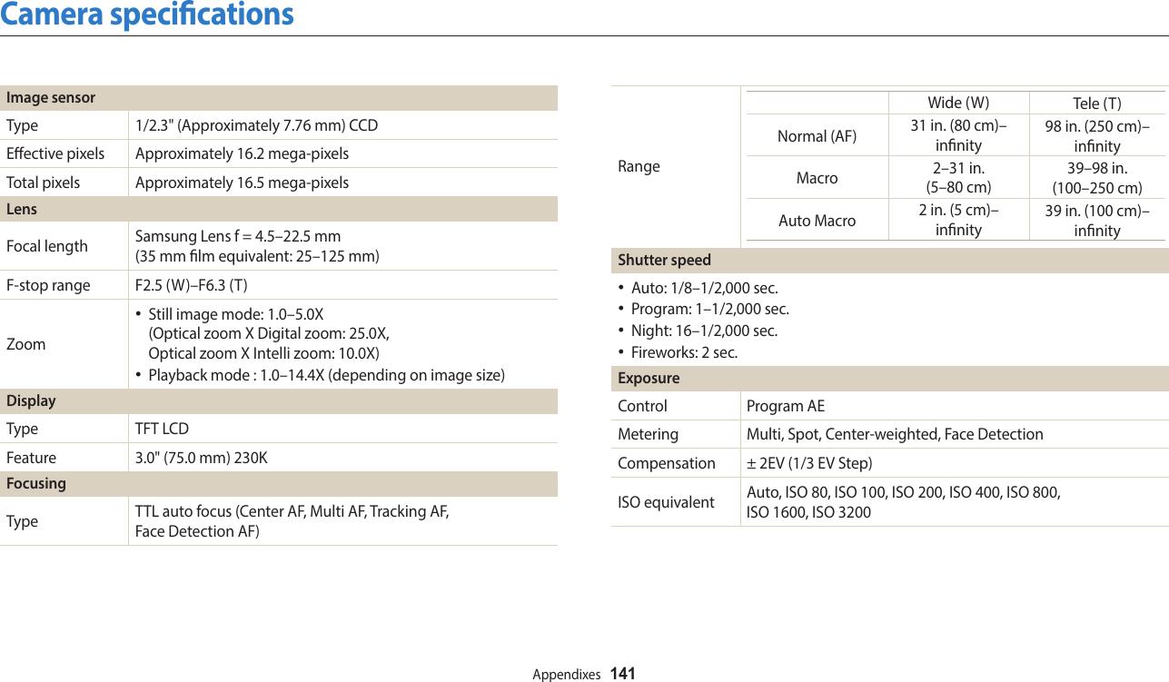 Samsung Digital Camera St150F Users Manual User