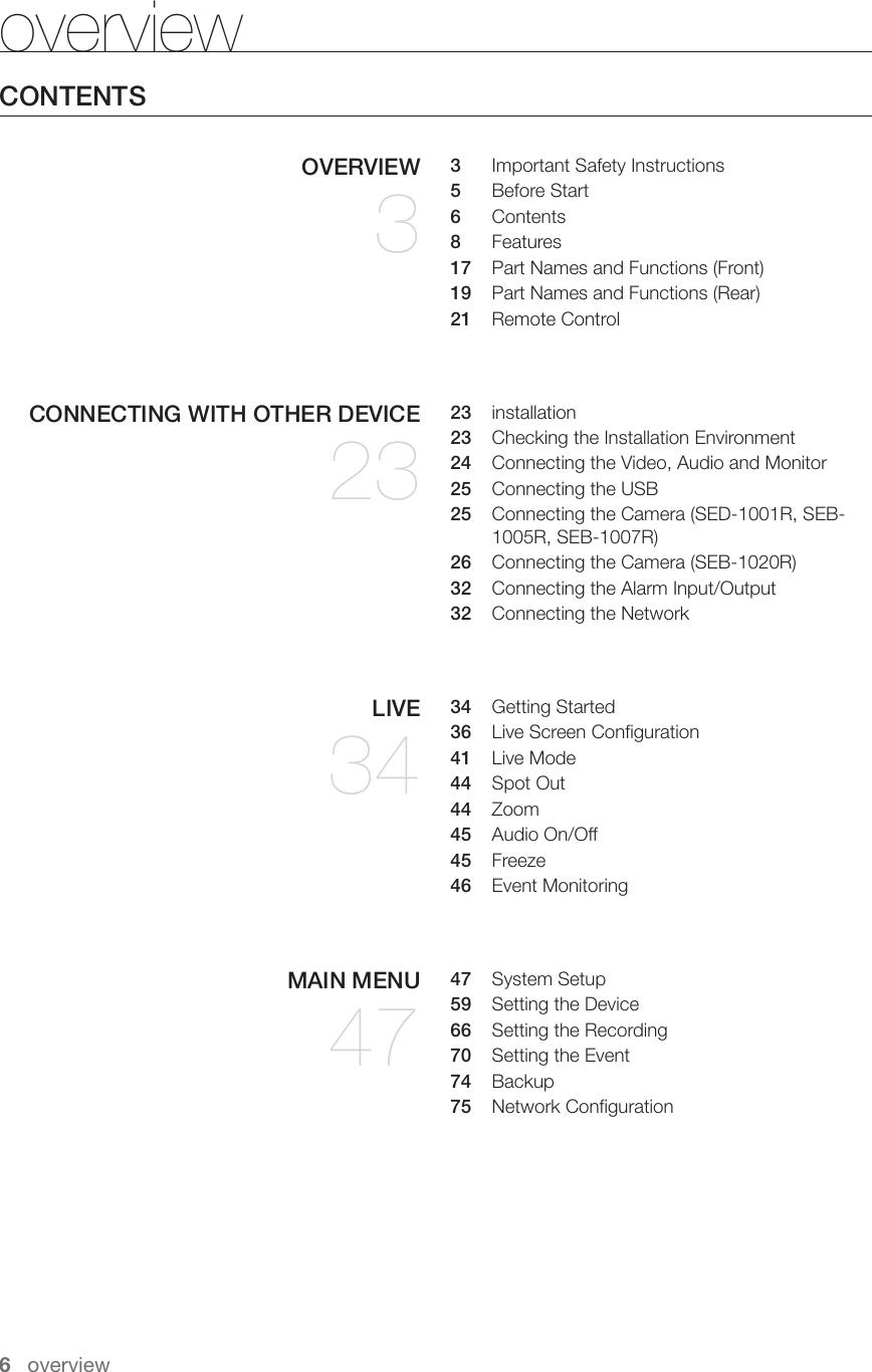 File  Samsung Seb 1005r Wiring Diagram