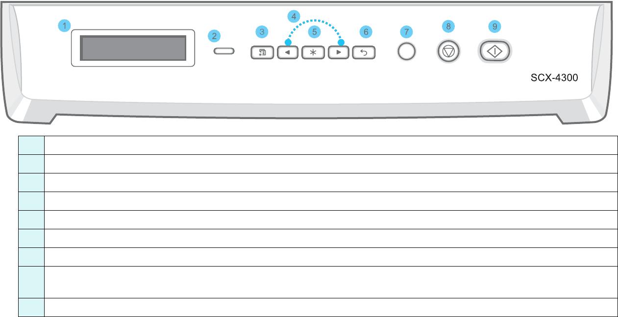 Samsung scx 4300 driver mac download