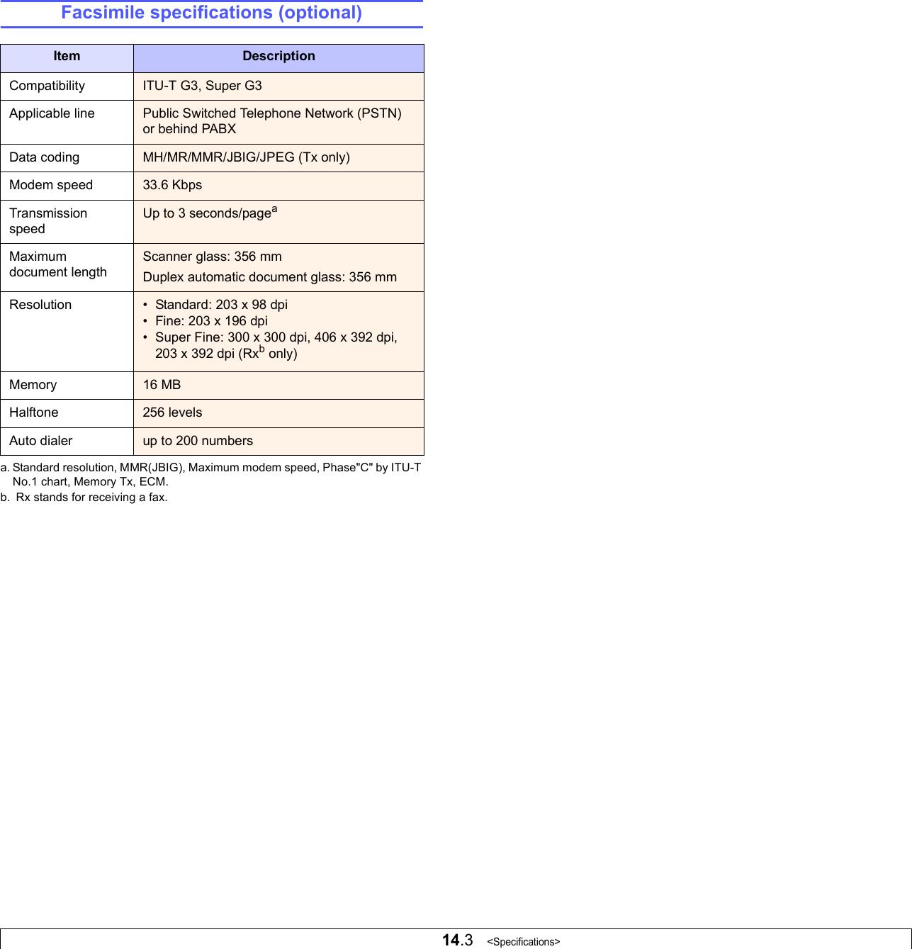 Samsung Scx 6X45 Users Manual SCX6345N EN