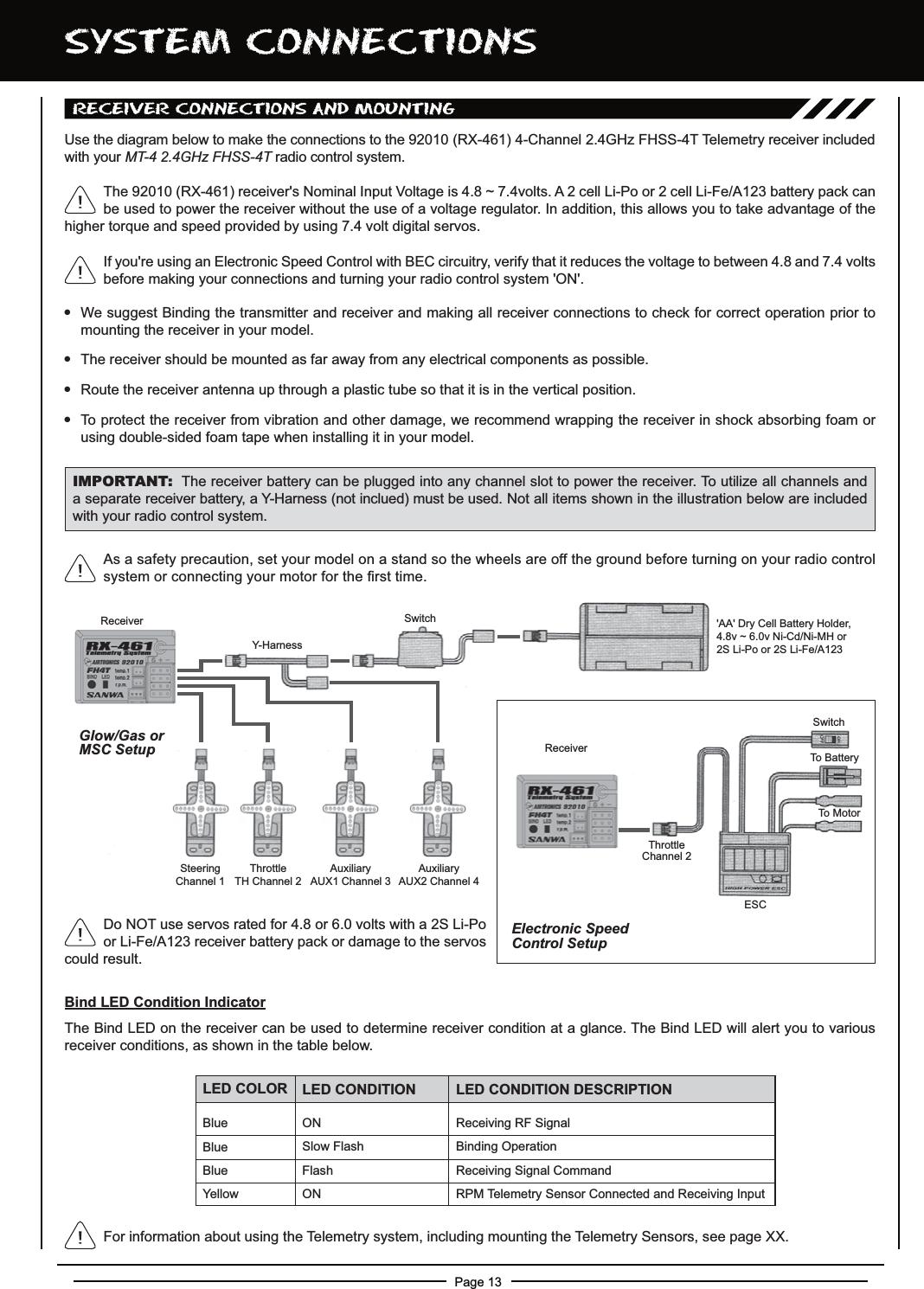 Measurement Instrumentation U0026 Controls Manual Guide