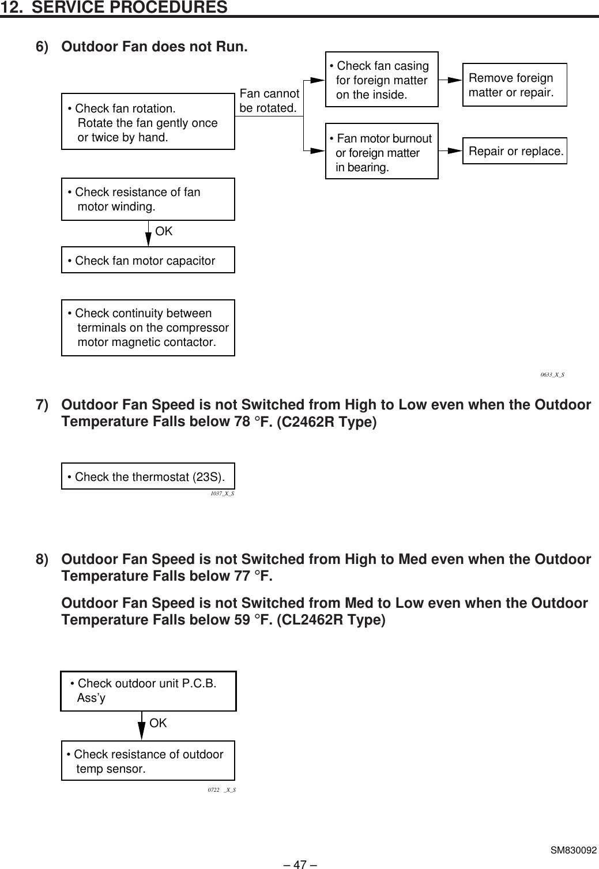 Sanyo C2462R Users Manual SM830092 pm
