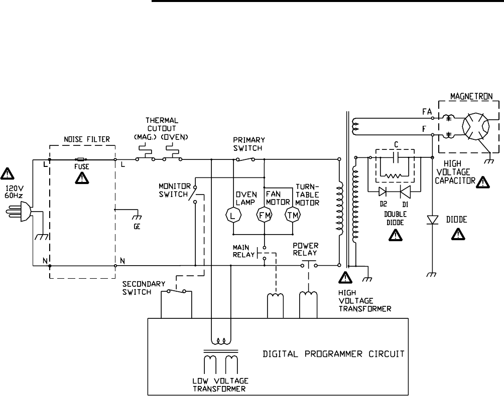 Microwave Fan Wiring Diagram Trusted Diagrams Emerson Sanyo Schematics Whirlpool Capacitor