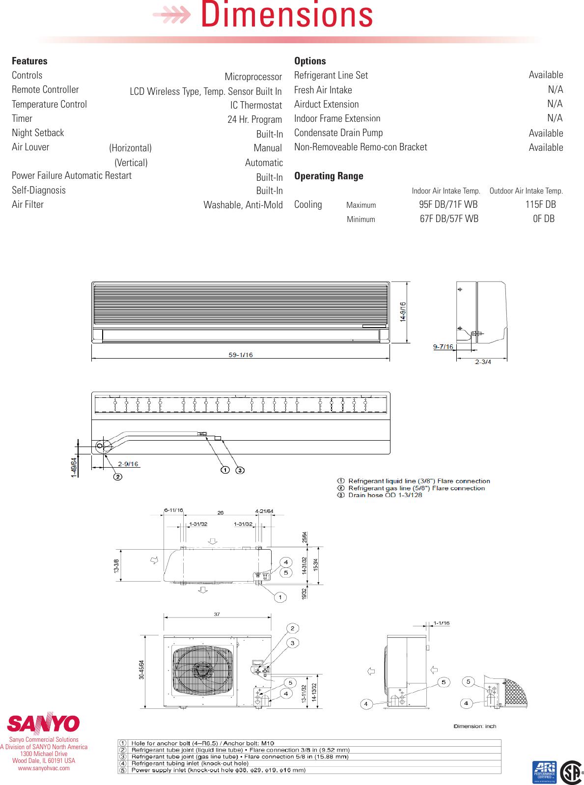 Page 2 of 2 - Sanyo Sanyo-Khs3672R-Users-Manual-  Sanyo-khs3672r-users-manual