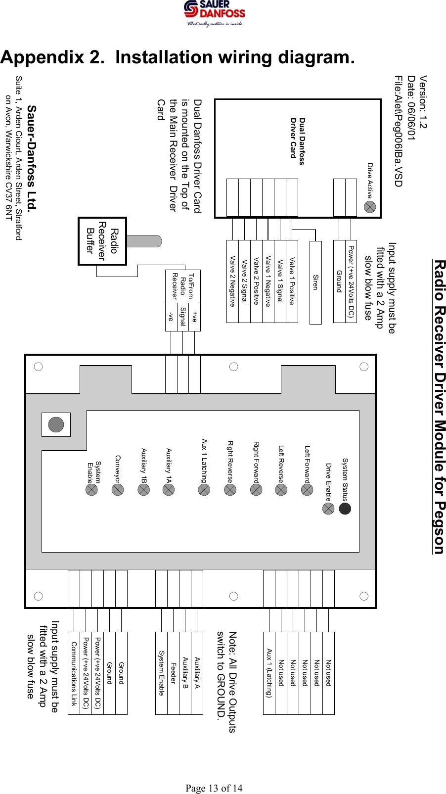 Sauer Danfoss 0txd20a0 Tracktronic User Manual Fax Requisition Wiring Diagram Installation Radio Receiver Driver Module For Pegson Vesignal
