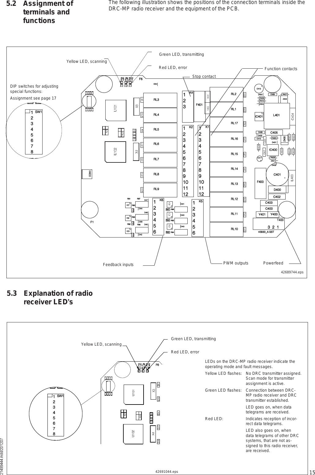 Scanreco D2mptr03fh917 Receiver User Manual Drc Mp Wiring Diagram 15leds On The Radio Indicate Operating Mode And Fault Messages 1654 Connection