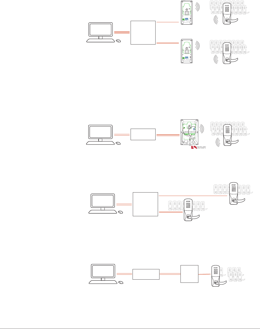 Schlage Electronics Solution Sheet Lenel Ad 300 400 105080 Wireless Wiring Diagrams For Additional Information Contact 18006316046 Or Lenelcom
