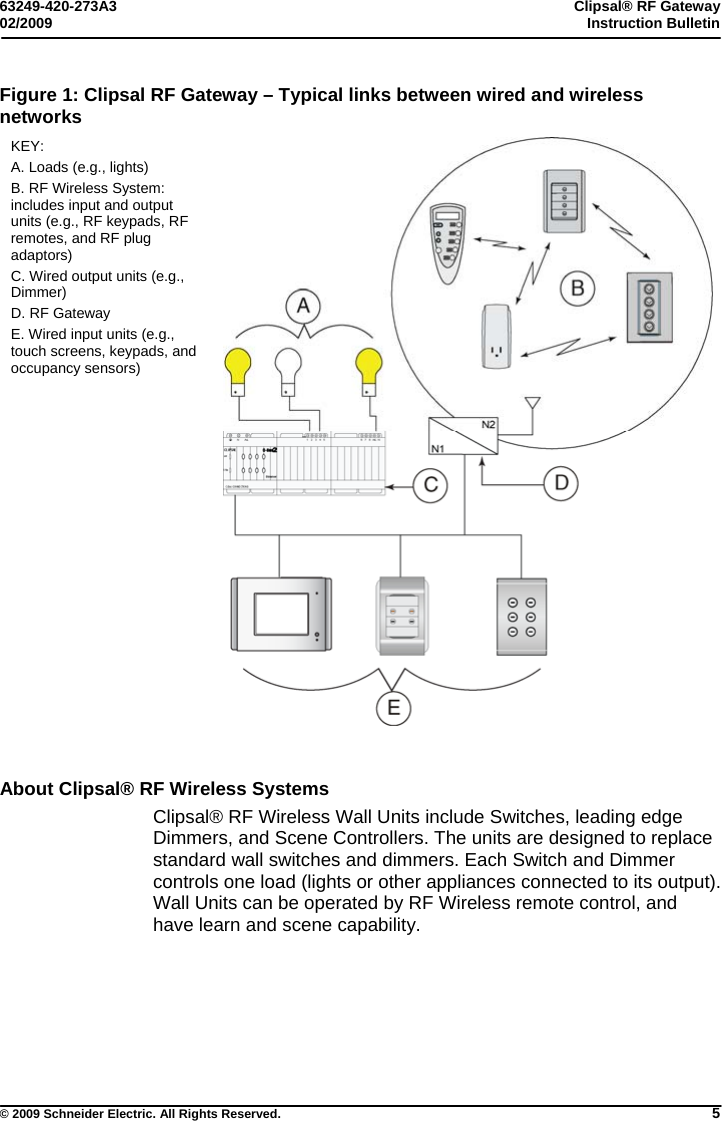 Schneider Electric 1021472 Rf Gateway User Manual Clipsal Dimmer Wiring Diagram 63249 420 273a3 02 2009 Instruction Bulletin