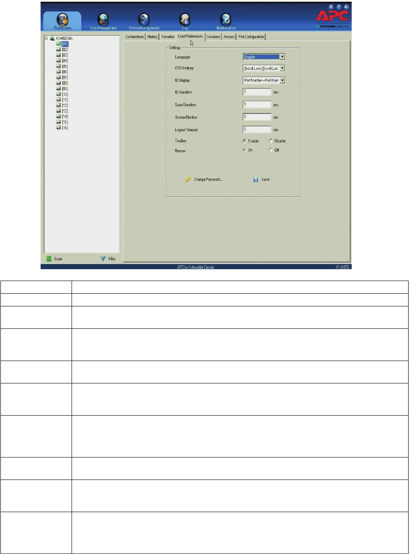 Schneider Electric Kvm1116p Users Manual 990 3997 Apc Kvm Wiring Diagram 51kvm Switch Kvm2132p Kvm2116p User