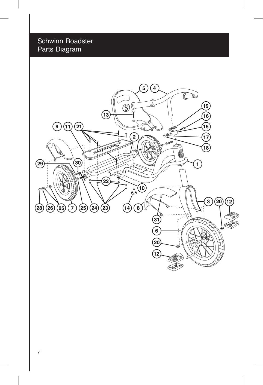 SchwinnRoadsterTrikeOwnersManual718244.1667369016 User Guide Page 8 schwinn roadster trike owners manual