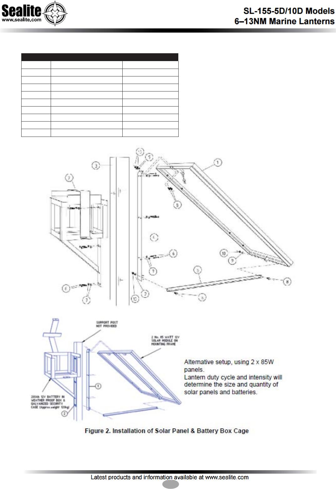 Sl 155 Ais T1 T3 Installation Manual Rev3 Usb 2036 46 Wiring Diagram 42