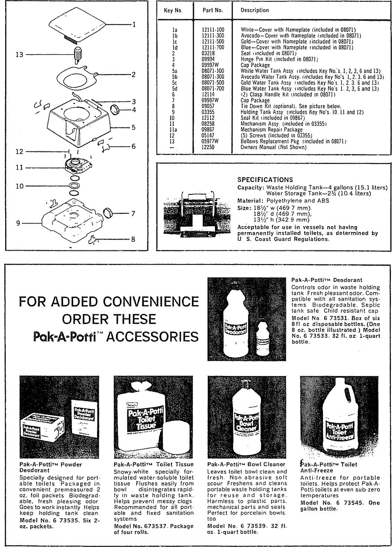 Sears Sears Bath Manual Guide