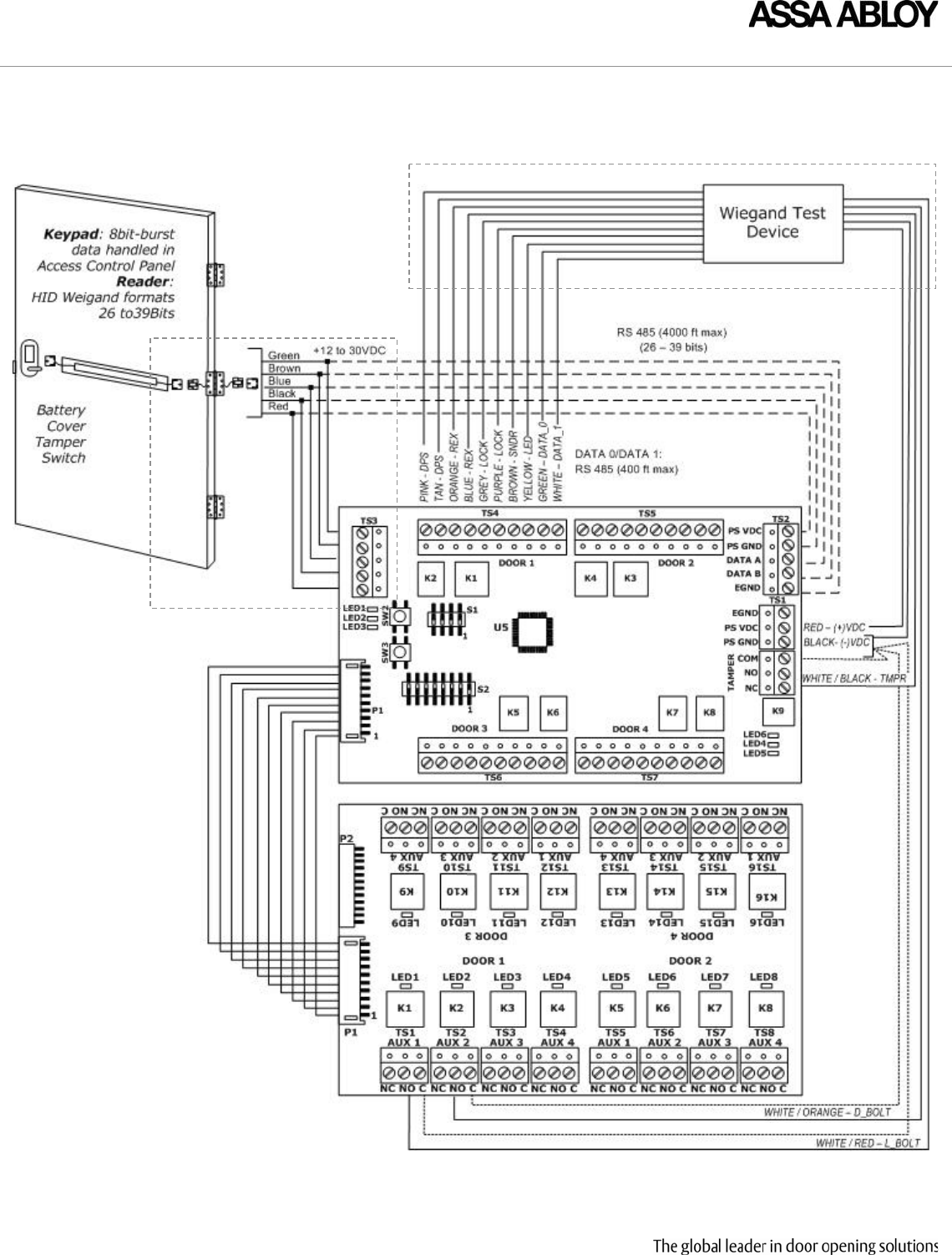 Securitron Wiring Diagrams - Wiring Diagrams Load on