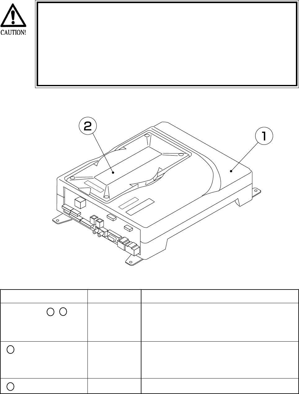 Sega Genesis 2 Users Manual Cover Wiring Diagram 28