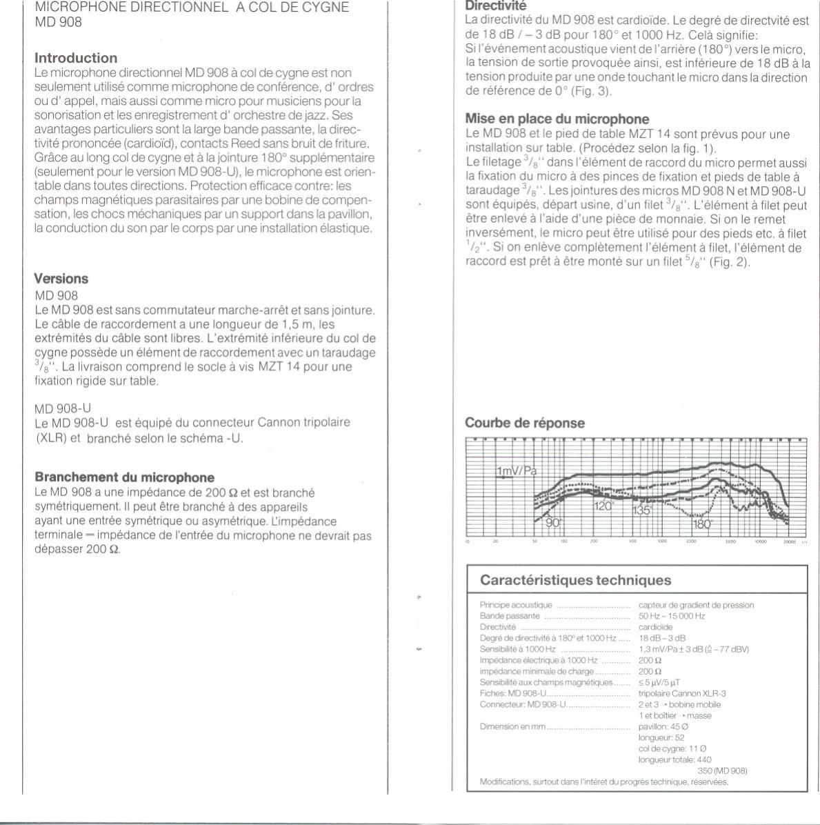 Fixation Pour Micro Onde sennheiser md 908 users manual