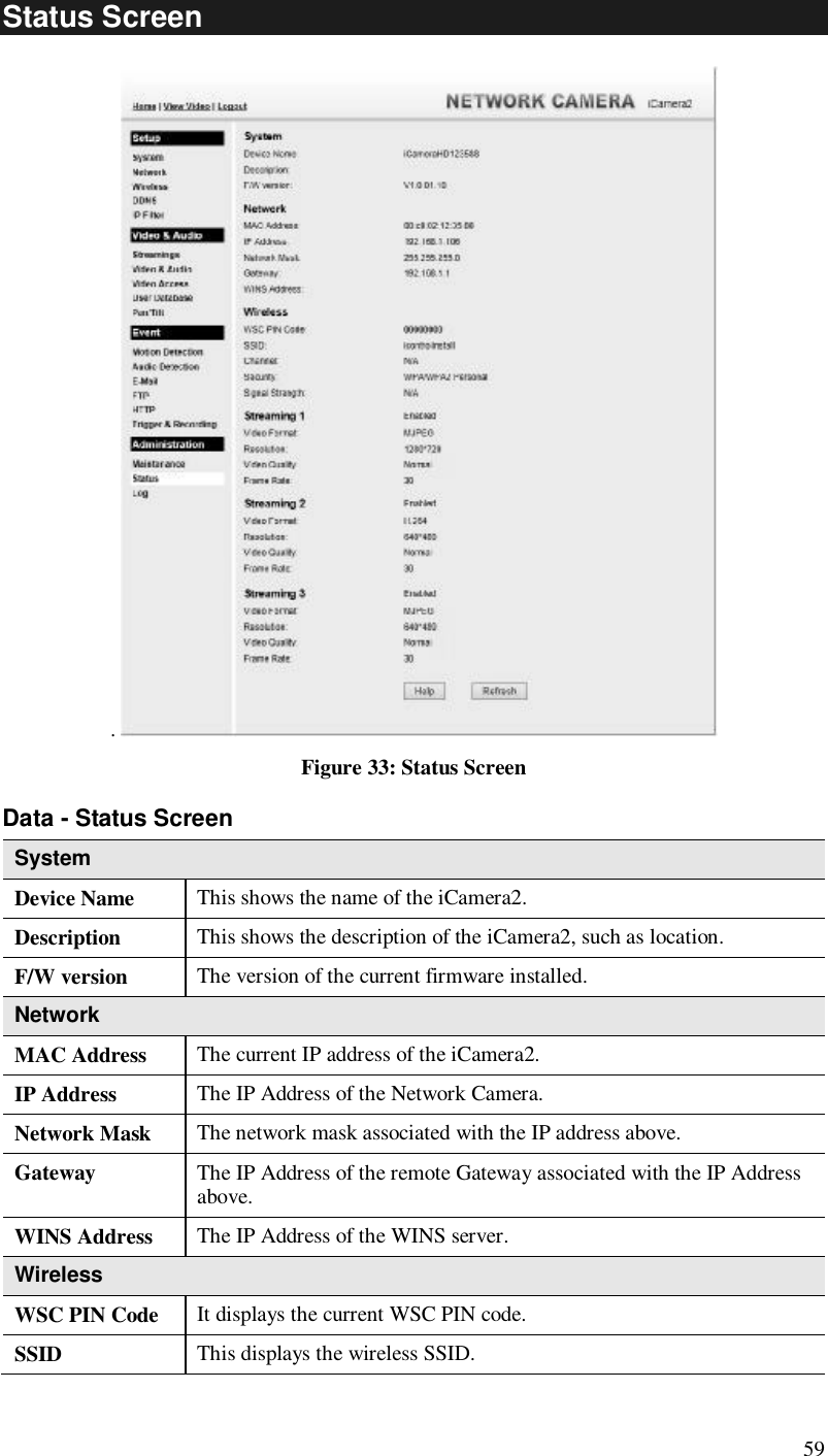 59 Status Screen .   Figure 33: Status Screen Data - Status Screen System Device Name  This shows the name of the iCamera2. Description  This shows the description of the iCamera2, such as location. F/W version  The version of the current firmware installed.  Network MAC Address  The current IP address of the iCamera2. IP Address  The IP Address of the Network Camera. Network Mask  The network mask associated with the IP address above. Gateway  The IP Address of the remote Gateway associated with the IP Address above. WINS Address  The IP Address of the WINS server. Wireless  WSC PIN Code  It displays the current WSC PIN code. SSID  This displays the wireless SSID.