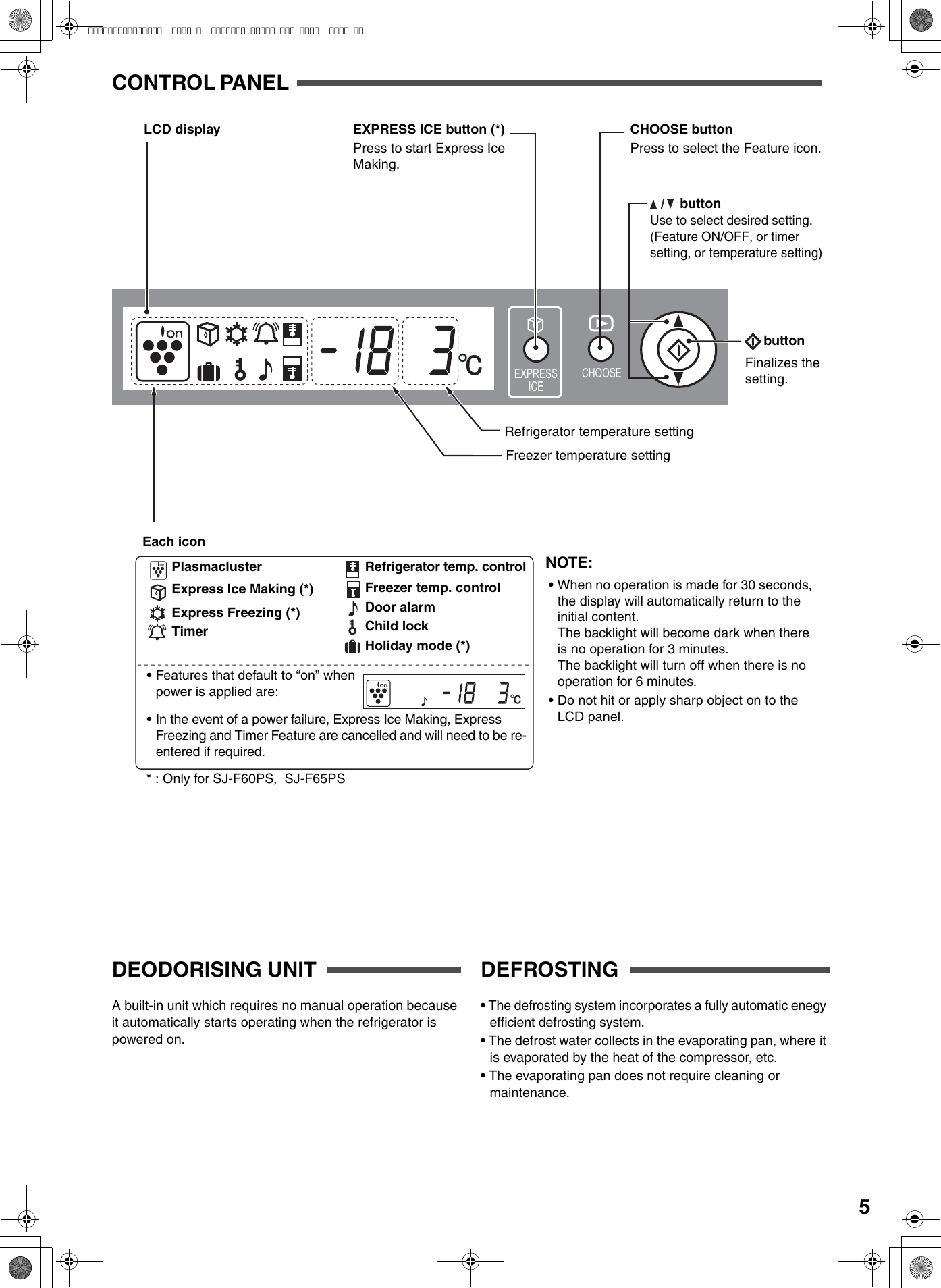 Sharp Fridge Manual 1990 Oldsmobile 88 Royale Diagram Wiring Schematic Array Sj F60pc F60ps F65ps F65pc User To The