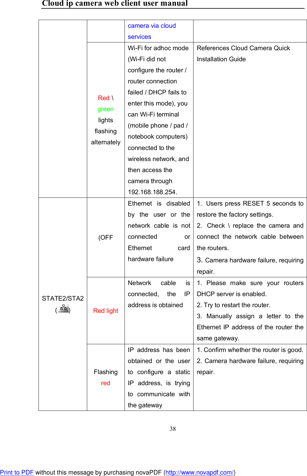 ShenZhen Fujikam Industry Development IPC02 Cloud Camera