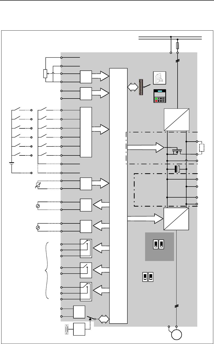 Micromaster 440 Wiring Diagram