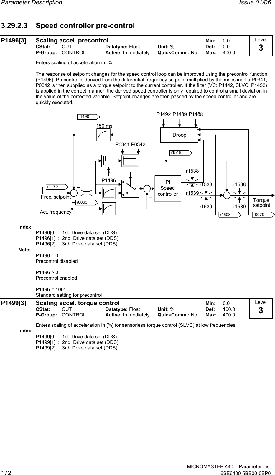 Siemens Micromaster 440 Users Manual 440_PLi_en_0106