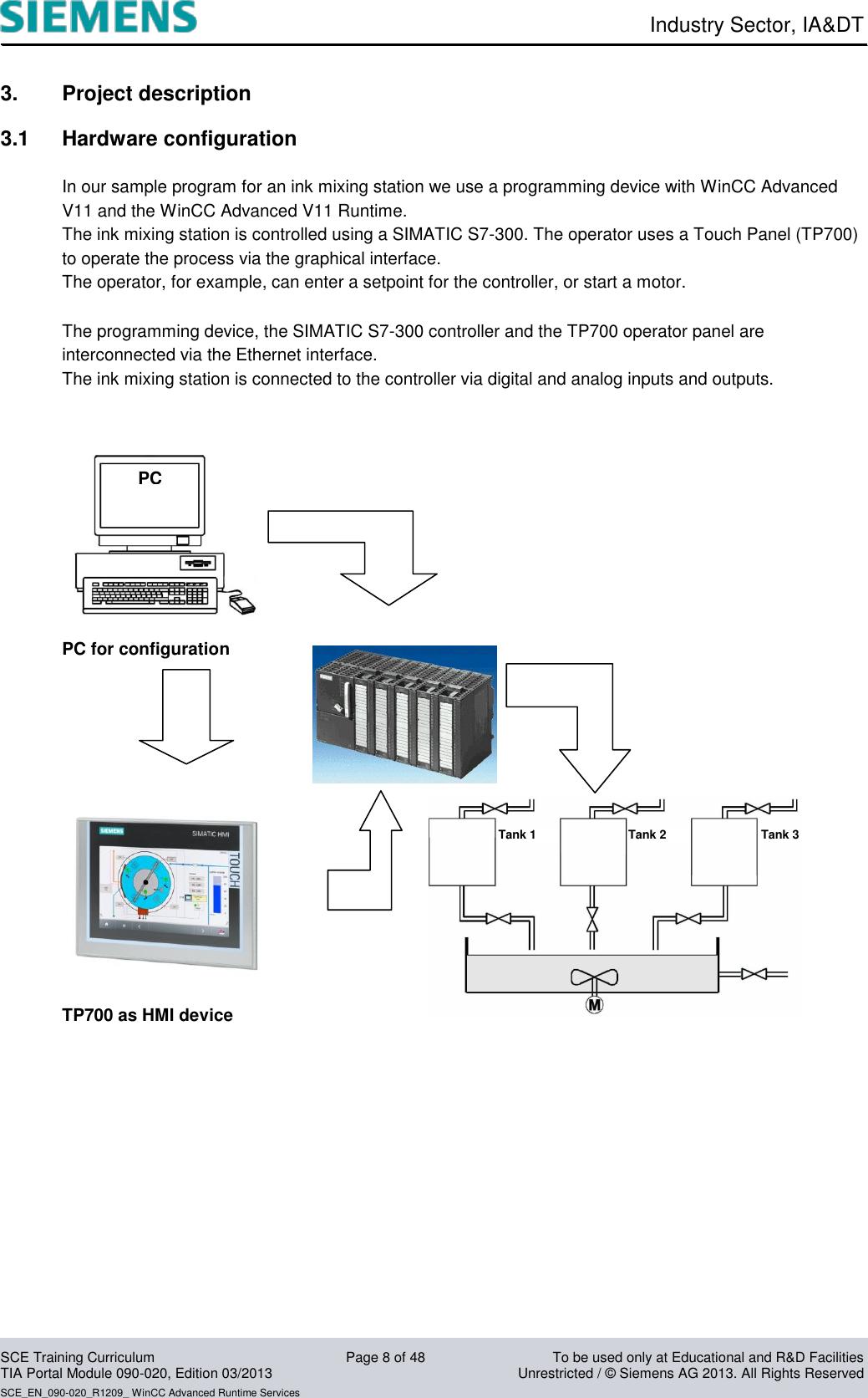 Siemens Tia Portal Module 090 020 Users Manual SCE_DE_090