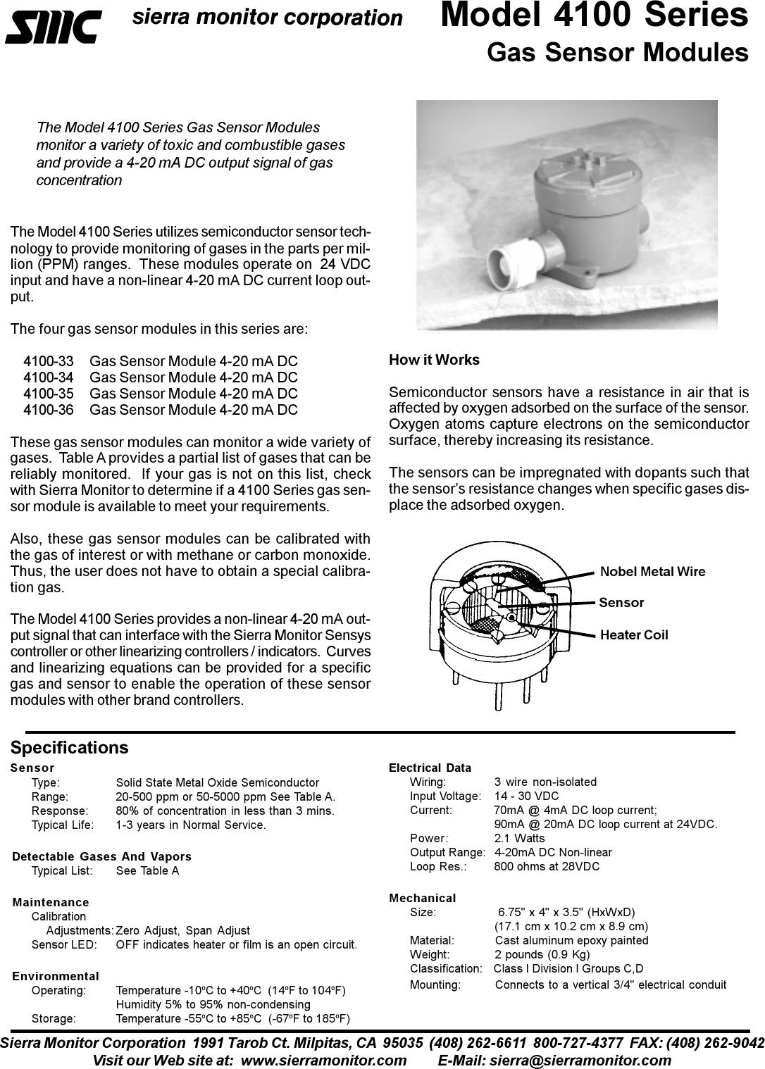 Sierra Monitor Corporation 4100 Series Users Manual 4100pdf