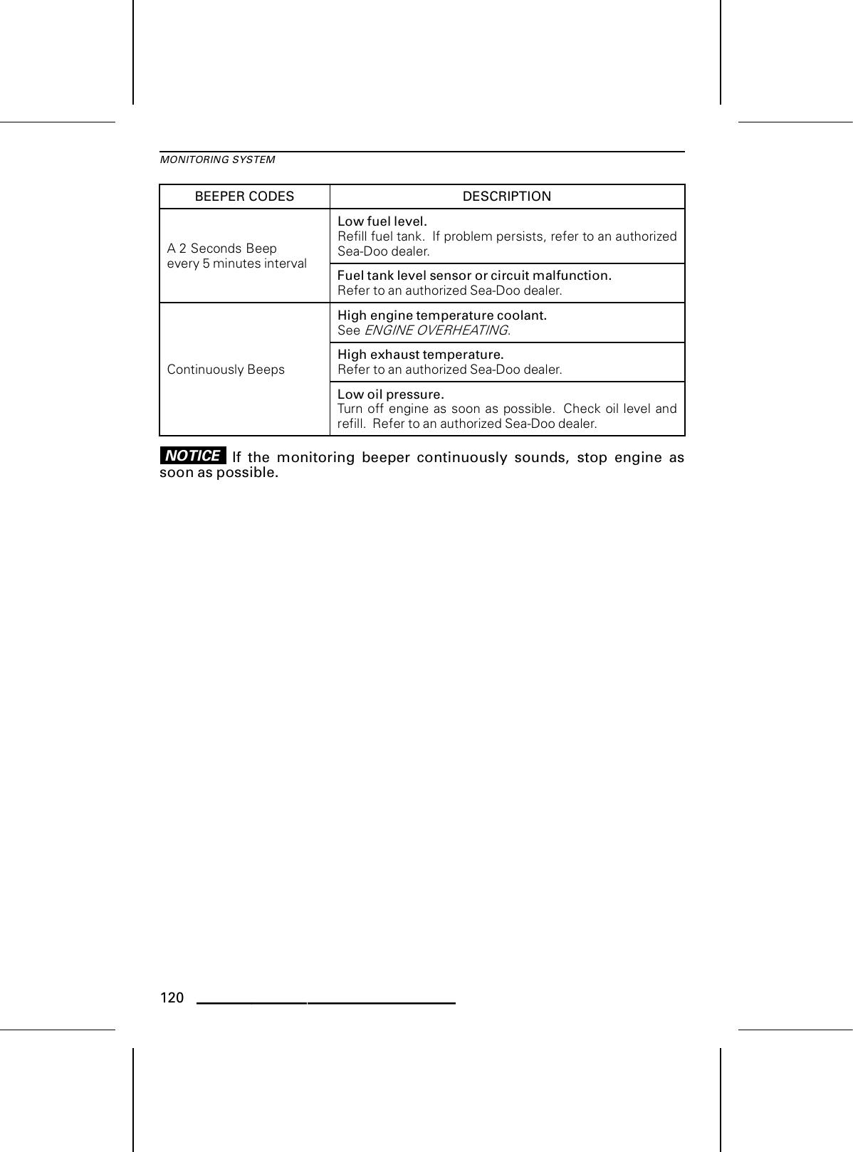 Ski Doo Gti Series Users Manual Print Preview C