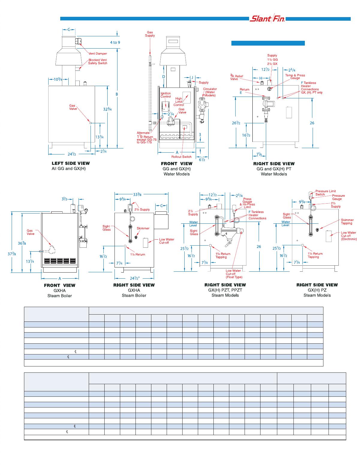 Slant Fin Boiler Steam Wiring Diagram Trusted Munchkin Electrical Diagrams Zone Valve Diy