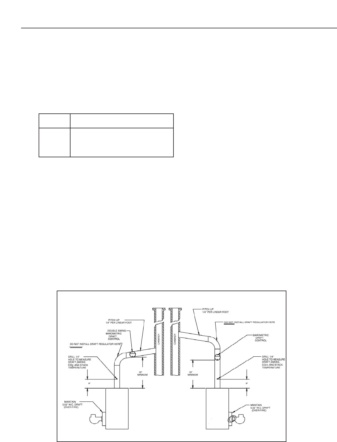 Slant Fin Xl 2000 Users Manual Wh40 Wiring Diagram The Installation Instructions In This
