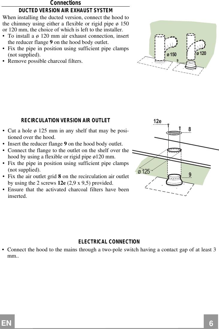 Smeg SHC700X 991.0264.134_ver2 User Manual To The C6b11e1a a6f2 ...
