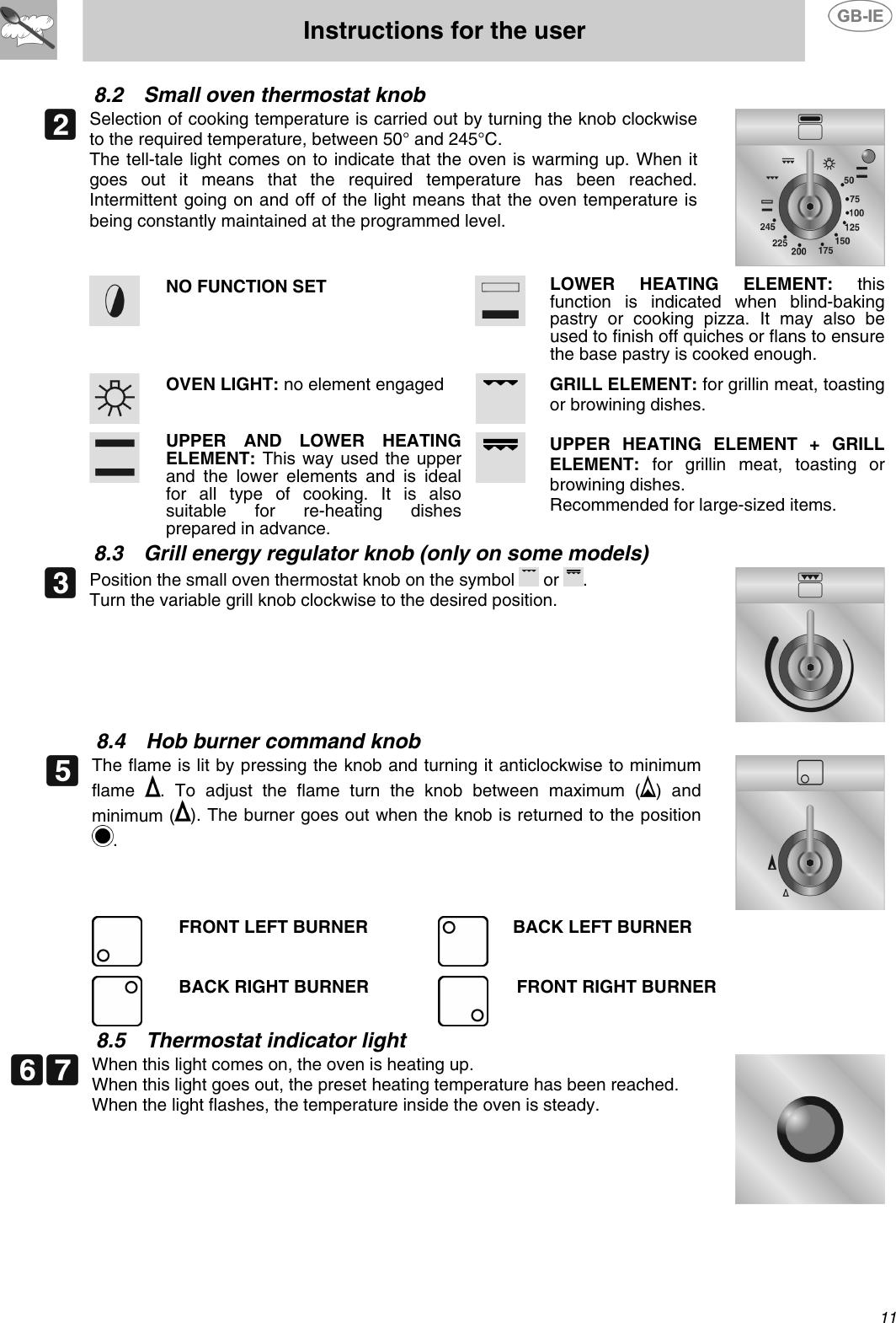 Smeg Cc62Mfx5 Instruction Manual