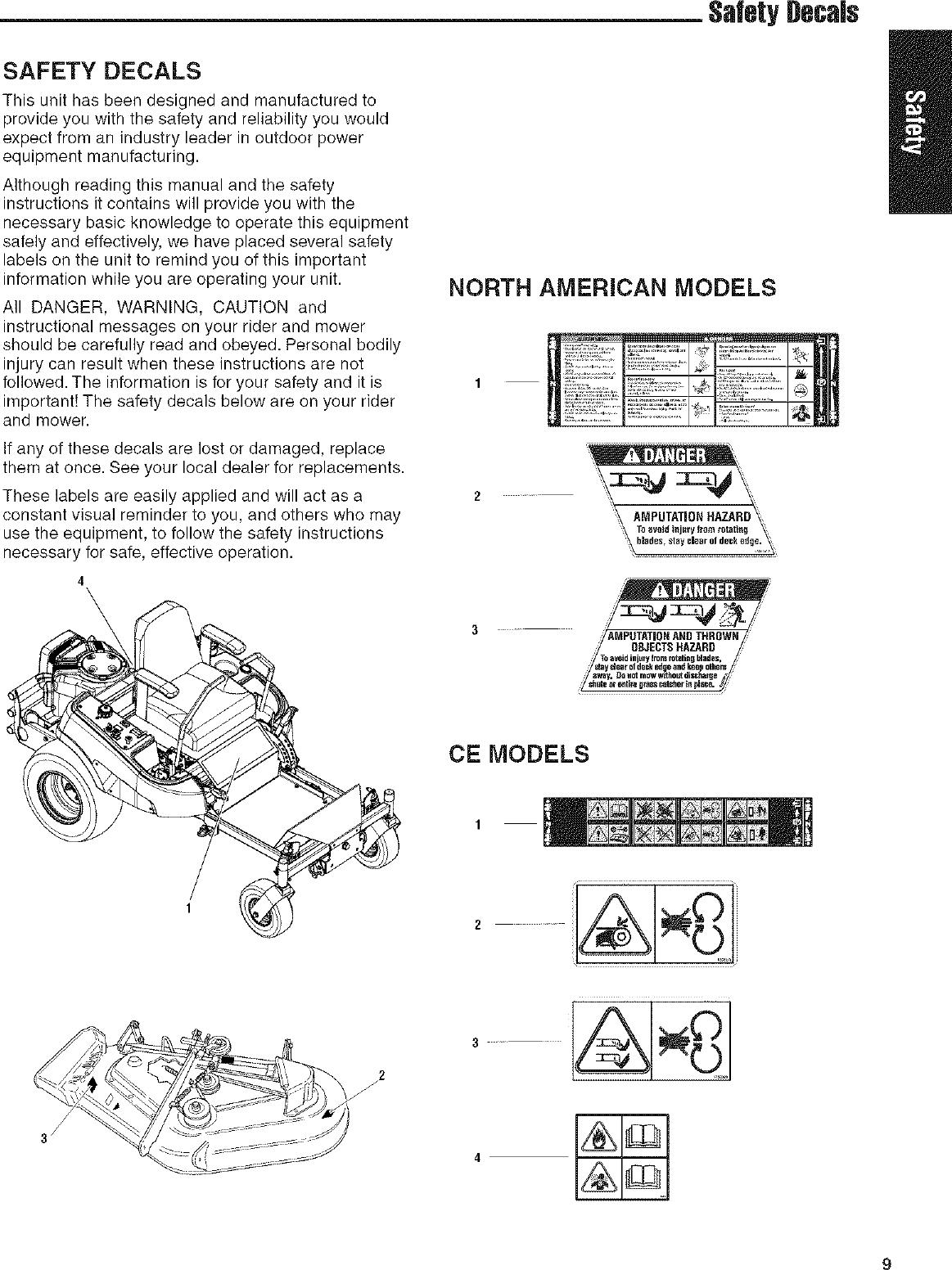Snapper 5900608 User Manual HYDRO DRIVE ZTR 350Z/400Z
