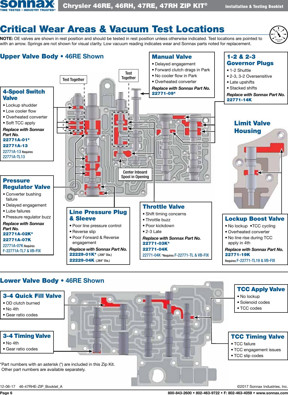 How To Test Governor Pressure Sensor 46re