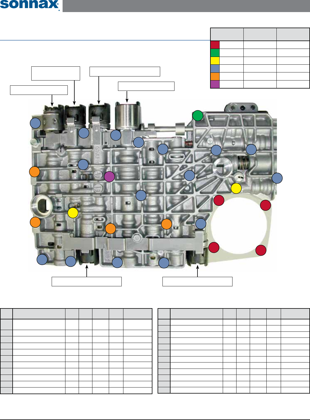 5r55e Wiring Diagram | Wiring Schematic Diagram on