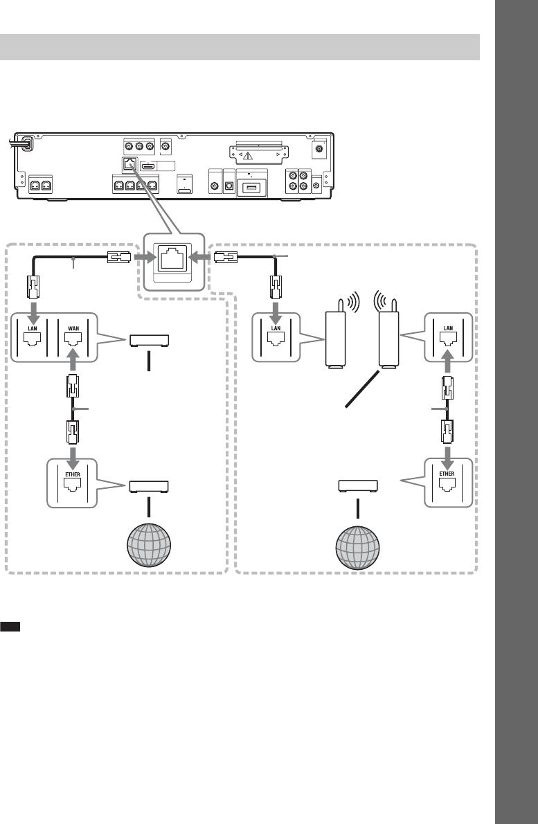 Sony Ericsson Bdv E300 Users Manual E300/E301/E801 on